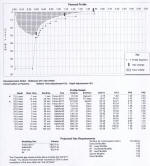 lagarto trimix dive plan - click for hi-res 500Kb printout