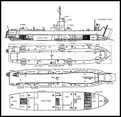 Ships Plans for an Landing Ship Medium - LSM