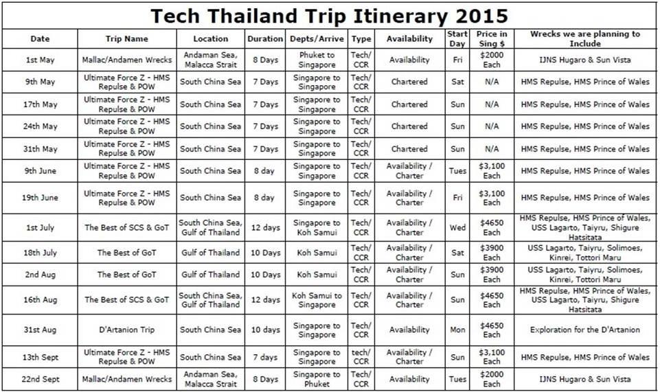 tech_thailand_trips_2015
